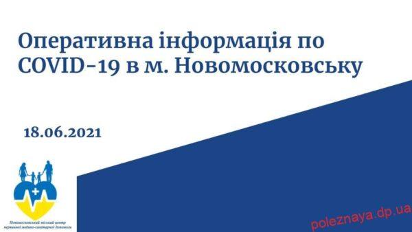 За останню добу у Новомосковську підтвердили тільки один новий випадок COVID-19